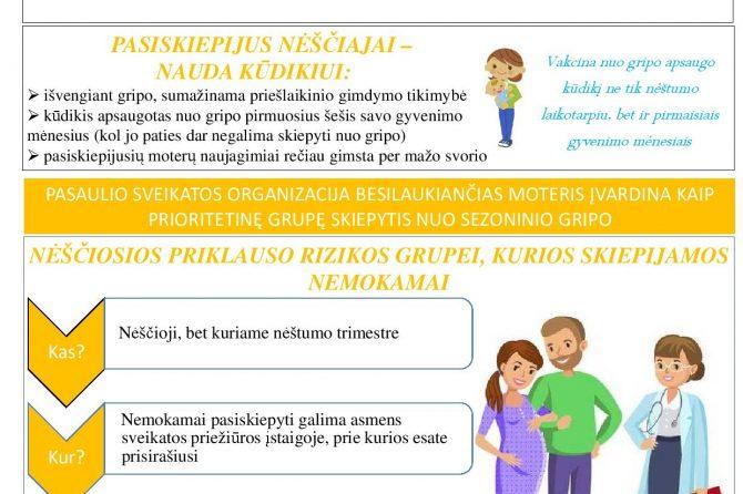 Informacija apie gripą.
